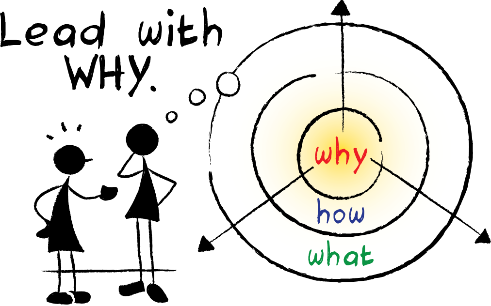 Lead With Why